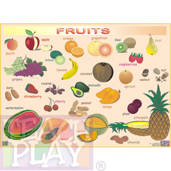 Fruits Material Didáctico En Inglés